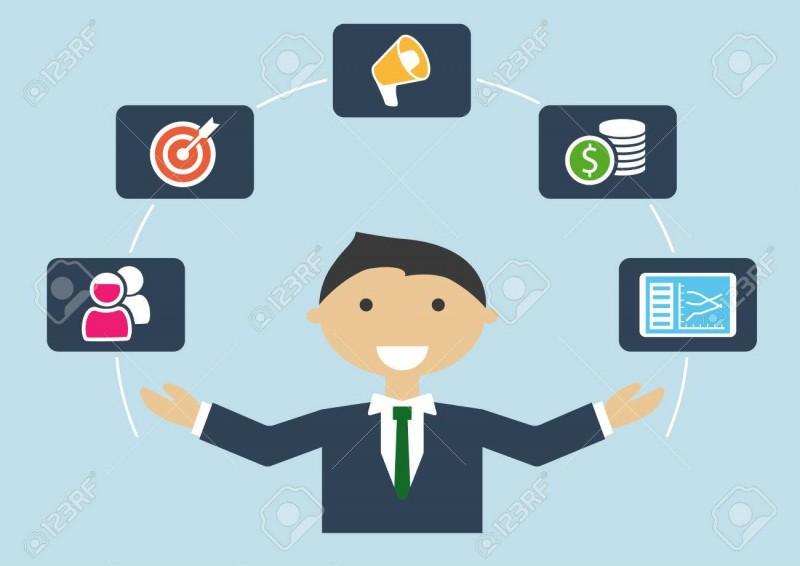آشنایی با شغل کارشناس بازاریابی